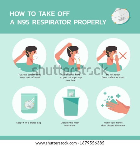 how to take off a n95 respirator properly infographic, healthcare and medical about virus protection and infection prevention, flat vector symbol icon, layout, template illustration in square design Stock photo ©