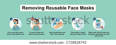 How to take off fabric mask. The right way to remove reusable face mask. Removing reusable face masks.