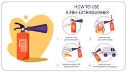 How to use fire extinguisher. Information for the emergency case. Idea of safety and protection. Pull, aim, squeeze and sweep. Vector illustration in cartoon style