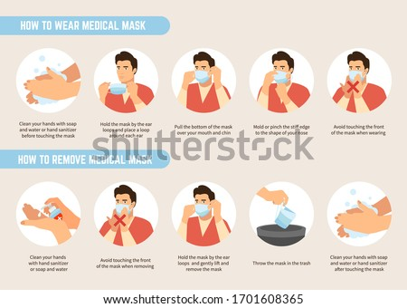 How to wear and remove medical mask correct. Man presenting the correct method of wearing a protective mask against infectious diseases. Coronavirus pandemic with surgical mask. Stop the infection
