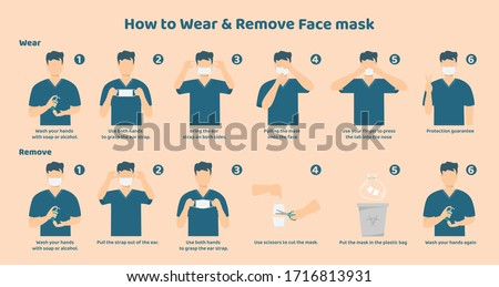 How to wear and remove the mask correct. Man presenting the correct method of wearing a mask,To reduce the spread of germs, viruses and bacteria. Illustration about wear and remove the mask Foto stock ©
