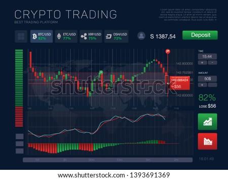 kereskedelmi forex és crypto)