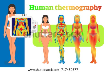 human body heat thermography
