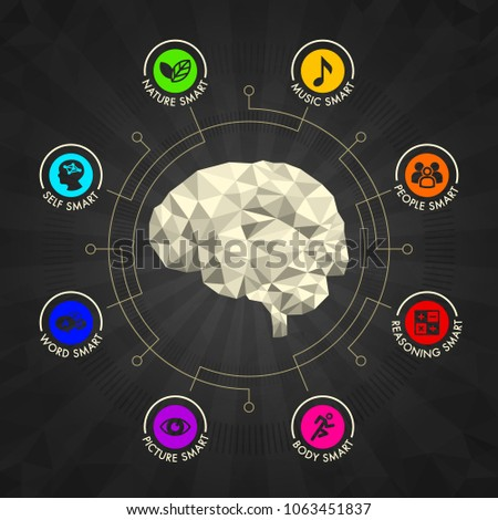 Human Brain polygonal geometric with the Theory of Multiple Intelligences concept and colorful flat icons. Vector illustration of a young kid brain with eight smart concept on black triangular polygon