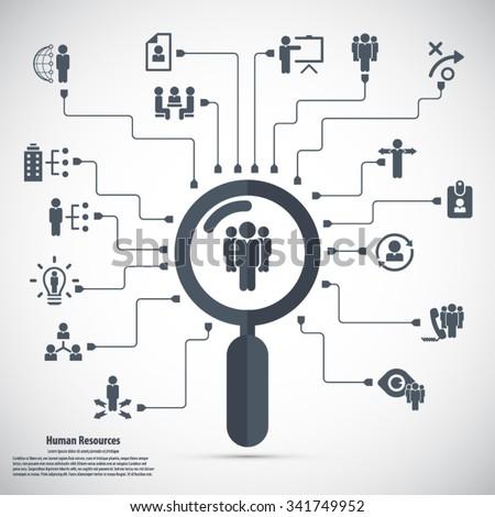 human resource   conceptual