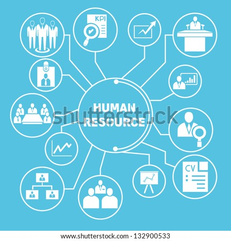 human resource network template info graphics