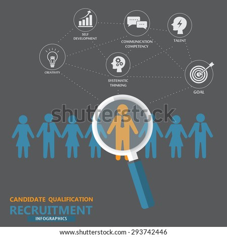 human resource or HR management infographics element and background. recruitment process. Can be used for statistic , business data, web design, info chart, brochure template. vector illustration