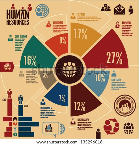 human resources infographics