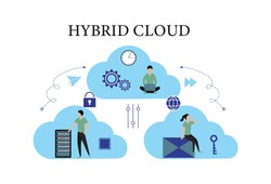 Hybrid Cloud Concept. Private and public cloud, infrastructure, personal data protection, GDPR, modern operating systems. Flat vector illustration isolated on white background.
