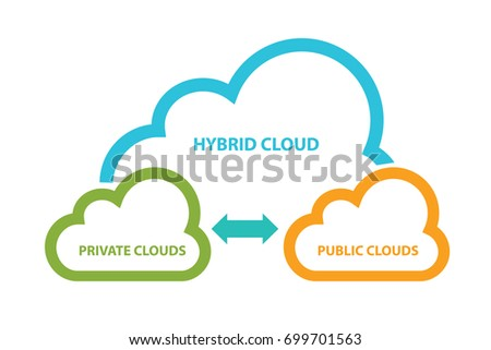 hybrid network diagram combination intersection of private and public infrastructure within a company