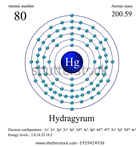 Hydragyrum atomic, Mercury atomic, structure has atomic number, atomic mass, electron configuration and energy levels. ストックフォト ©