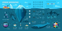 Iceberg and underwater infographics. Vector flat elements with polygonal iceberg, graphics and icons.