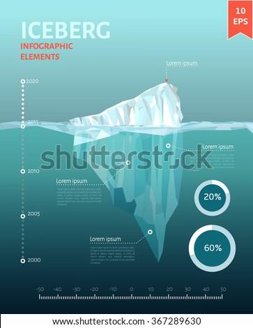 iceberg infographics landscape