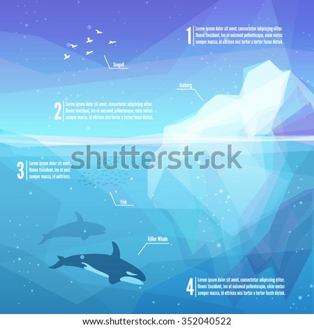 Iceberg infographics. Landscape of northern and Antarctic life - Iceberg in ocean and underwater world with different animals. Low polygon style illustrations. Underwater infographics