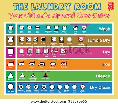 Vector Images Illustrations And Cliparts Icon Set Of Washing