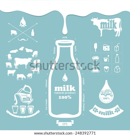Icons milk products