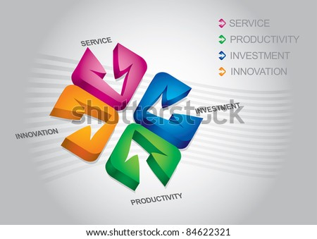Idea flash - Investment strategy - abstract illustration with color chart