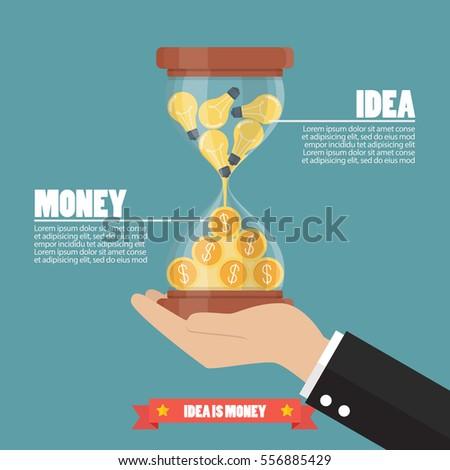 idea is money infographic....