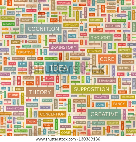 IDEA. Word collage. Seamless illustration.