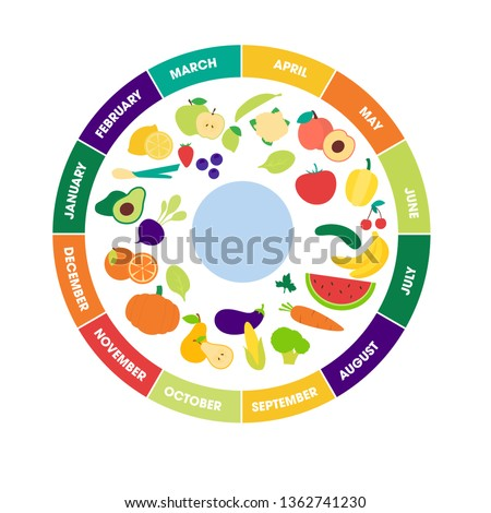 Illustrated generic calendar of various vegetables and fruits