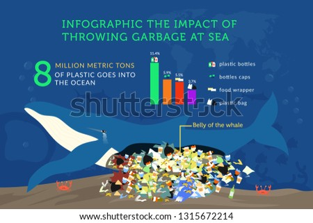 illustration infographic the impact of throwing garbage at sea vector. marine pollution vector