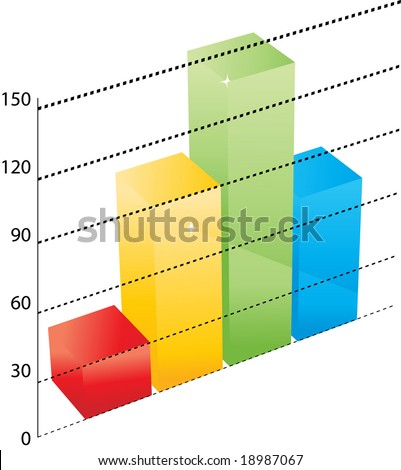 illustration of a 3D graph with four bars