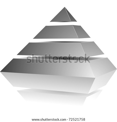 illustration of a pyramid with four levels