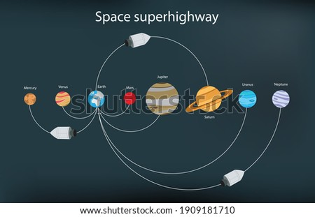 illustration of astronomy and physics, Space superhighway, Space travel based on the gravity of the stars Stock photo ©