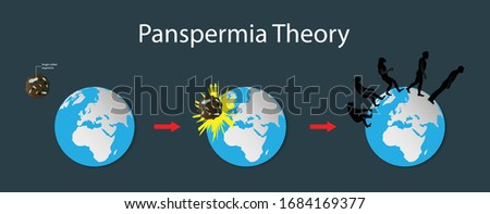 illustration of biology and physics, Panspermia is the hypothesis that life exists throughout the Universe, distributed by space dust, meteoroids, asteroids, comets, Origin of life on earth Stock photo ©