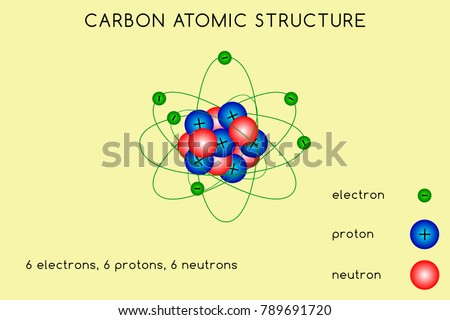 Illustration of carbon atomic structure
