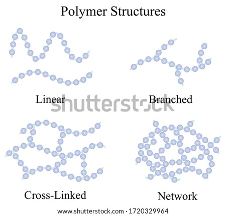 Illustration of chemical. The four basic polymer structures are linear, branched, cross-linked, and networked. Some polymers might contain a mixture of the various basic structures.  Stockfoto ©