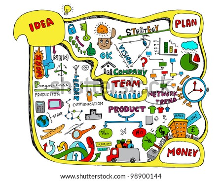 illustration of colorful doddle showing business plan