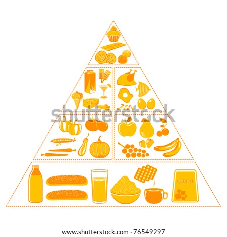 illustration of food pyramid with different healthy food chart