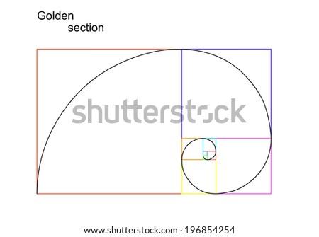 illustration of golden section
