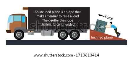 illustration of physics, An Inclined plane is a flat supporting surface tilted at an angle with one end higher than the other, used as an aid for raising or lowering a load