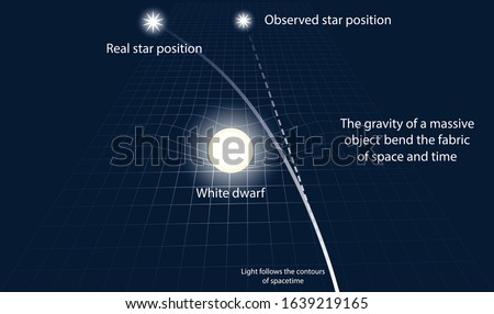 illustration of physics and