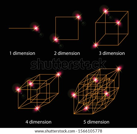 illustration of physics and Cosmology, Different dimensions in physics, Time and space in different dimensions, Study the universe