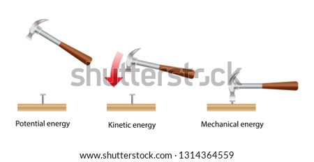 illustration of physics, Kinetic and Potential Energy diagram