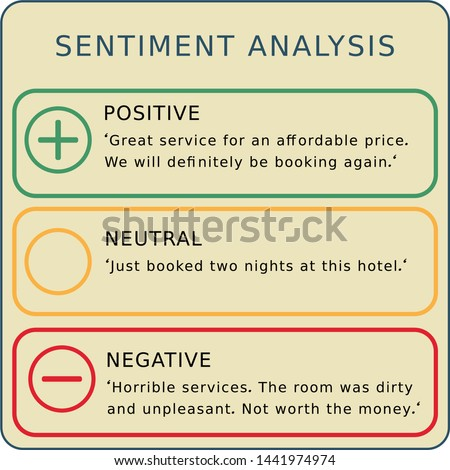 Illustration of sentiment analysis of hotel reviews