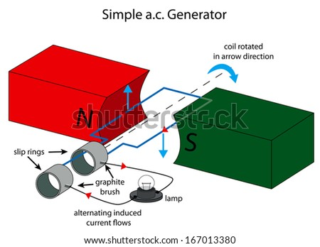 Induction Coil Stock Photos Images Pictures Shutterstock