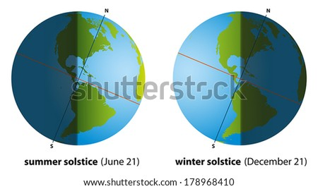 illustration of summer solstice