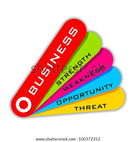 illustration of SWOT analysis diagram of business with colorful tag