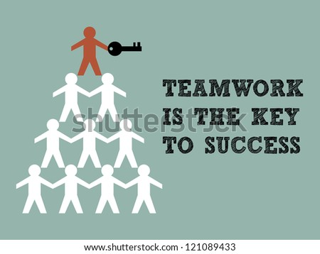 essay writing on teamwork