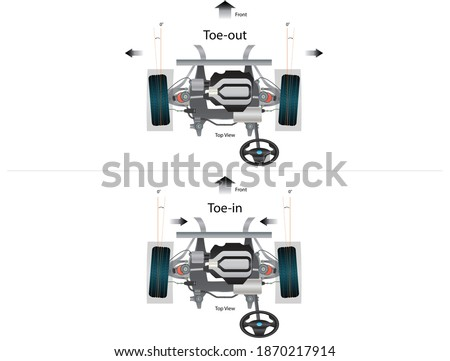 Illustration of Toe-in and Toe-out of vehicle wheel alignment Stock photo ©