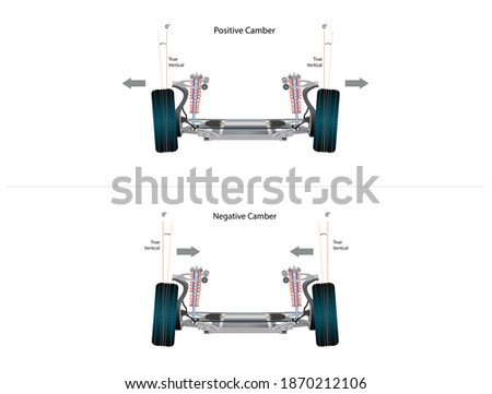 Illustration showing positive and negative camber of front wheels Stockfoto ©