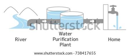 illustration until river water