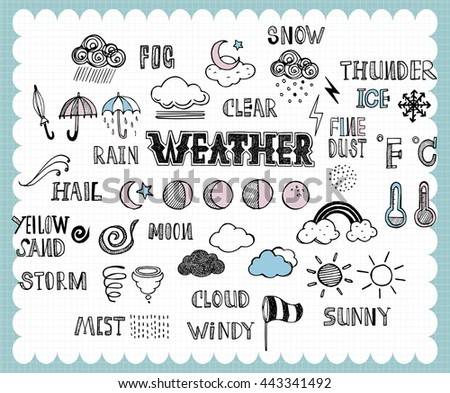 Illustration with weather icons related words in hand drawn style  and on the grid background. All text and illustration is hand-drawn.