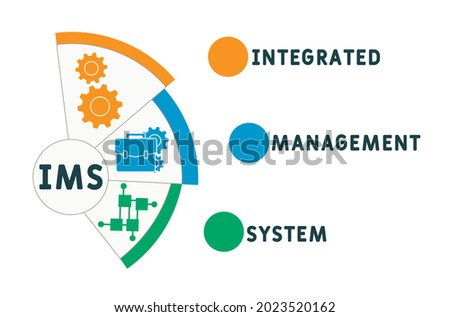 IMS - Integrated Management System acronym. business concept background.  vector illustration concept with keywords and icons. lettering illustration with icons for web banner, flyer, landing Stok fotoğraf ©