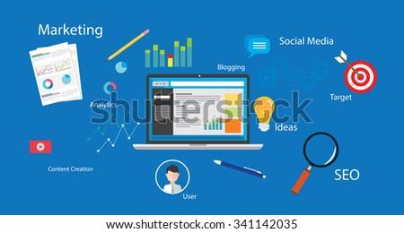 inbound marketing seo concept design
