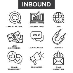 Inbound Marketing Vector Icons with growth, roi, call to action, seo, lead conversion, social media, attract, brand engagement, promoters, campaign, etc